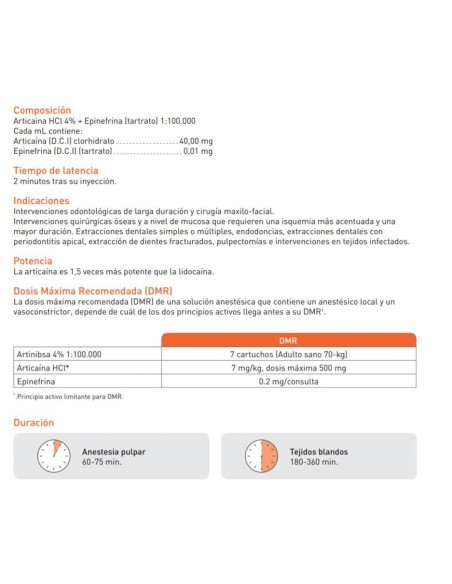 ARTINIBSA 40mg/ml+0,01mg/ml AM 100 CART 2