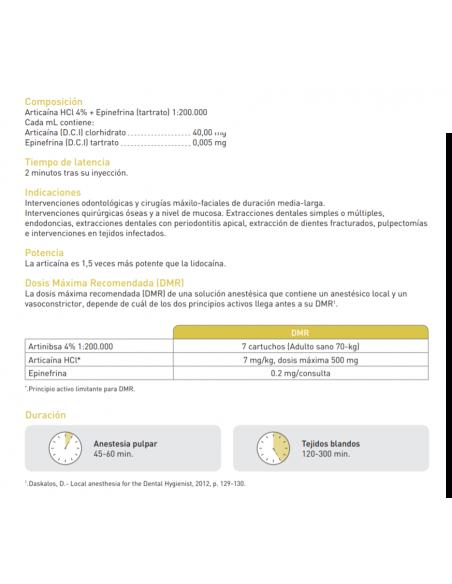 ARTINIBSA 40mg/ml + 0,005mg/ml 2